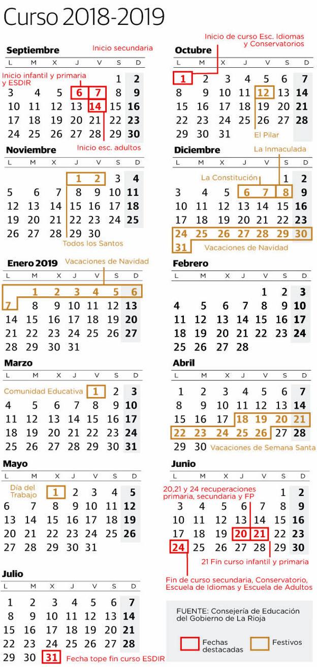 Calendario Escolar Murcia 2019.Calendario Escolar En La Rioja 2018 2019 El Curso Ya Tiene Fechas